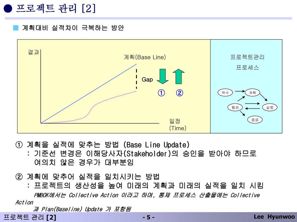 ● 프로젝트 관리 [2] ① ② ① 계획을 실적에 맞추는 방법 (Base Line Update)